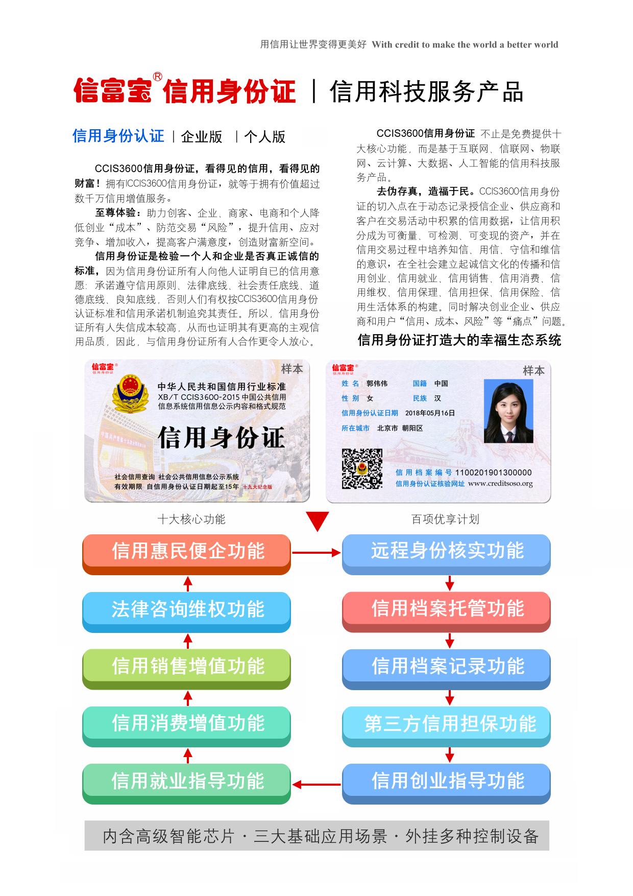 信用身份证介绍.jpg